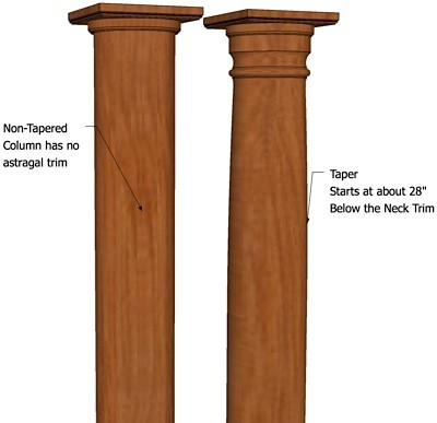 Round, Smooth, Wood, Non-Tapered Column 8""