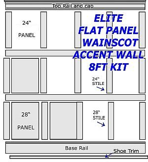Flat Paneled Full Wall Kit 8ft