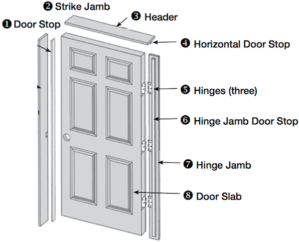 Pre hanging door services i elite trimworks for Hanging interior prehung doors