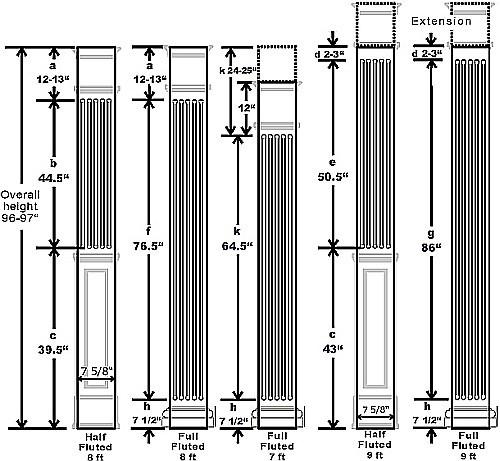 Ordering flutes i elite trimworks for Mdf square columns