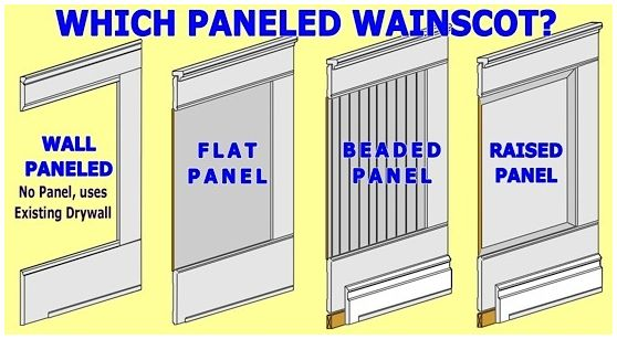 Types Of Wainscoting Panels