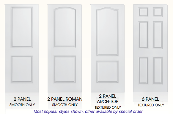 Moulded Panel Doors Hollow Core