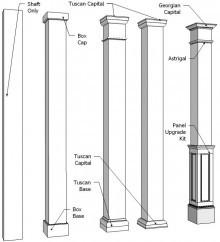 Square structural fiberglass columns i elite trimworks for Fiberglass square columns