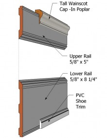 Recessed Wall Paneled Wainscot Rail Kit