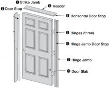 Door Hanging with FJ Pine 78-80\u201d High