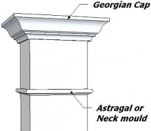 PVC Universal Square Georgian Capital & Astragal Set