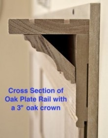 Plate Rail in Oak